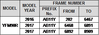 YFM90R Model Recall Table